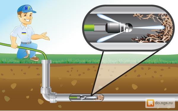 Средство для прочистки труб канализации как выбрать и